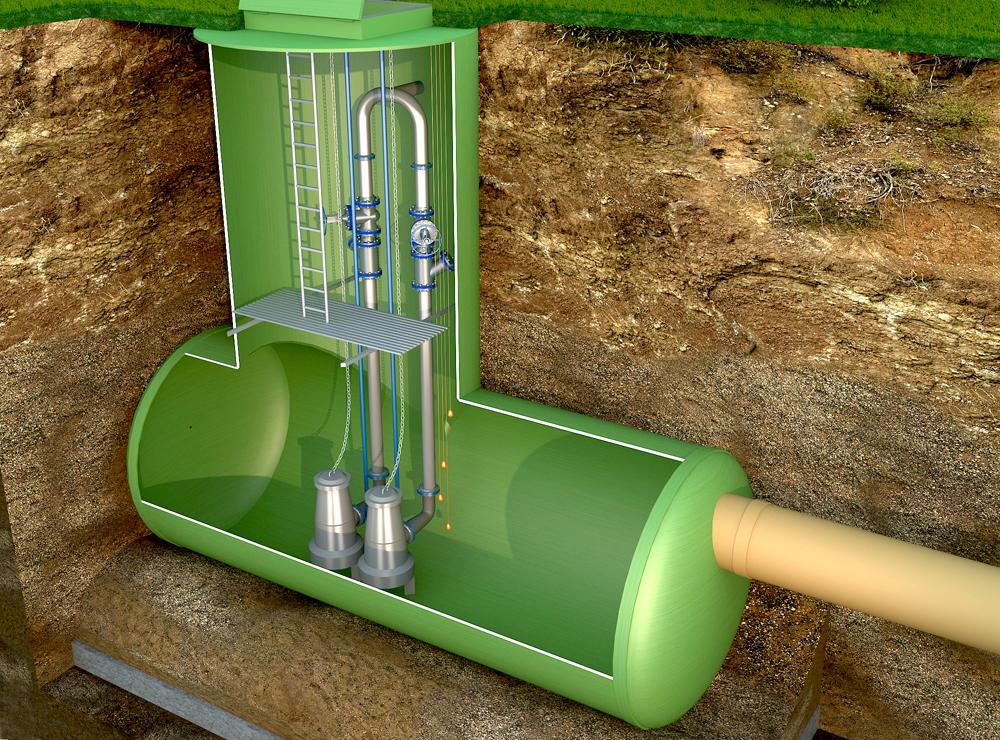 Автоматические канализационные насосные станции (КНС)
